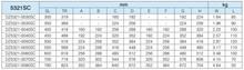 Prowadnica 5321 Samodociąg Wysuw Ponad 100% 35cm 120kg Accuride - Accuride