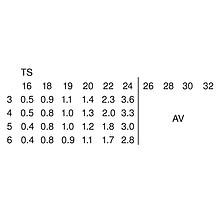 Zawiasy Zawias CLIP 100° 71M2550 Drzwi Standard Nakładane Sprężyna Blum - Blum