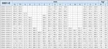 Prowadnica Kulkowa 9301 100% Wysuw dł.762mm 258kg Accuride - Accuride