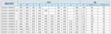 Prowadnice do dużych obciążeń Prowadnica DZ5321EC Z Hamulcem Wysuw 100% Dł.70cm 100kg Accuride - Accuride
