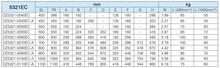 Prowadnica DZ5321EC Z Hamulcem Wysuw 100% Dł.80cm 100kg Accuride - Accuride