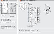 Podnośniki Aventos HS Siłowniki 20S2H00+Podnośniki 20S3500 SZARE - Blum