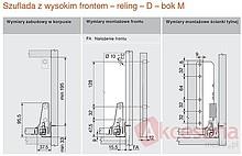 Szuflady Tandembox ANTARO Wys.D=M+1Reling Głęb.50cm 30kg SZARA Hamulec - Blum