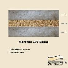 Średnio twardy / twardy futon Tradycyjny futon z dodatkiem płyty kokosowej. Dodaje ona twardości i elastyczności materacowi oraz zapewnia dobrą...