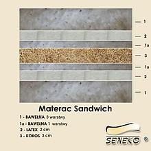Płyta kokosowa oraz 8 warstw oczyszczonej bawełny sprawiają, że materac jest przewiewny i dość twardy. Dzięki dodaniu płyty lateksowej materac...