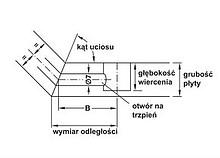 Złączki Montażowe Łącznik bliźniaczy do uciosów z przegubem Minifix ocynk B44 - Häfele