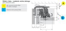 Systemy drzwi przesuwnych Hettich TopLine XL Zestaw Jezdny Do Drzwi Przednich Grubość Do 40 mm - Hettich