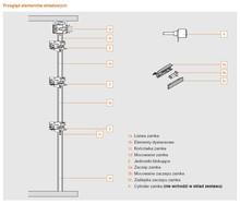 Zamki CABLOXX Zestaw Listwy Zamka Z80S0760 Do Wys. Korpusu 80cm Blum - Blum