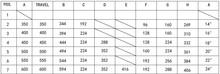 Prowadnice Kulkowe Z Hamulcem dł. 55 cm. 35 kg H=45 Wysuw 100% - Marcopol