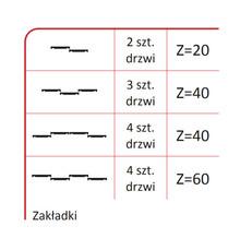 Prowadnice do drzwi Rączka URAN 10/P Do Drzwi Przesuwnych Biały Połysk dł.270 cm - Aluprofil